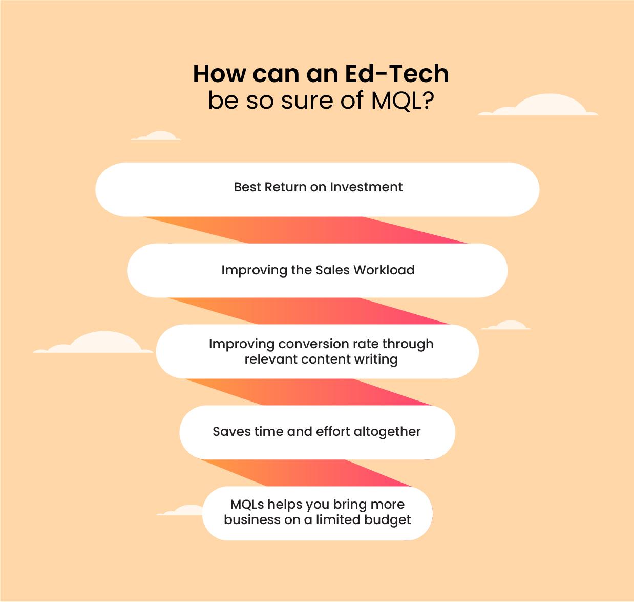 Ed-tech Lead - www.wewinlimited.com